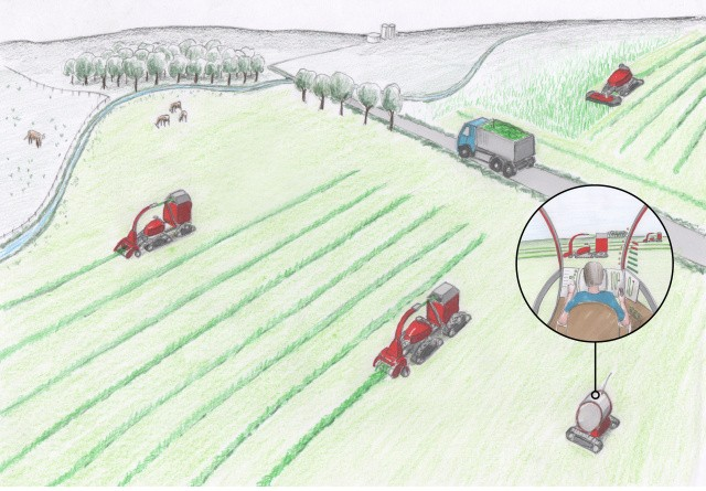 Robotter skal høste græs til biogas
